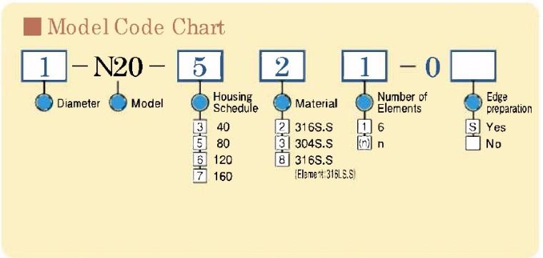 model cod.jpg